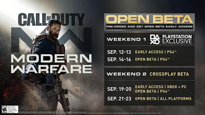 Call of Duty: Modern Warfare beta's Multiplayer Modes