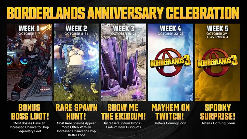 Borderlands 3 Anniversary Celebration Conmtinues on October 15 with Show Me the Eridium!